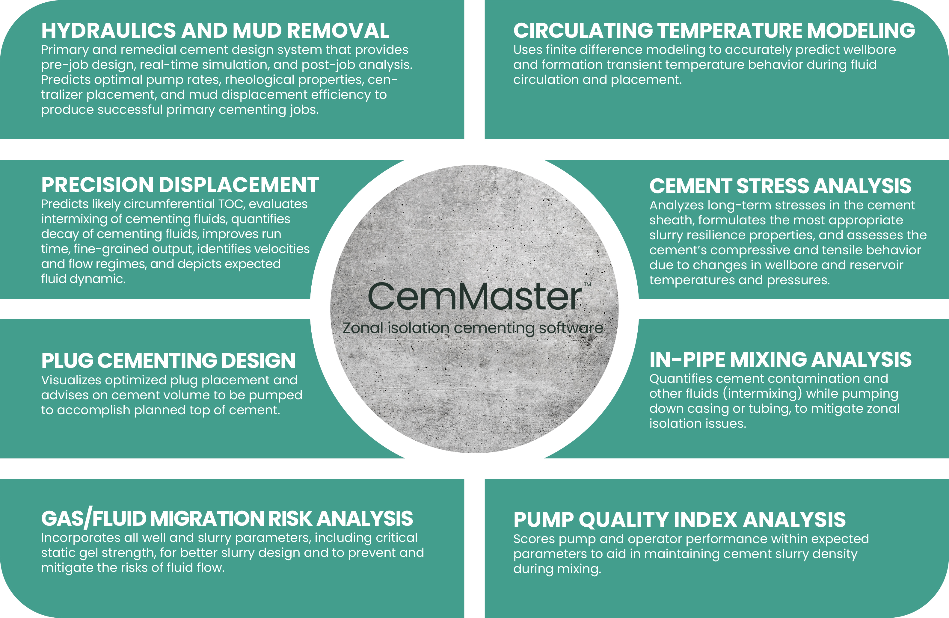 CemMaster module