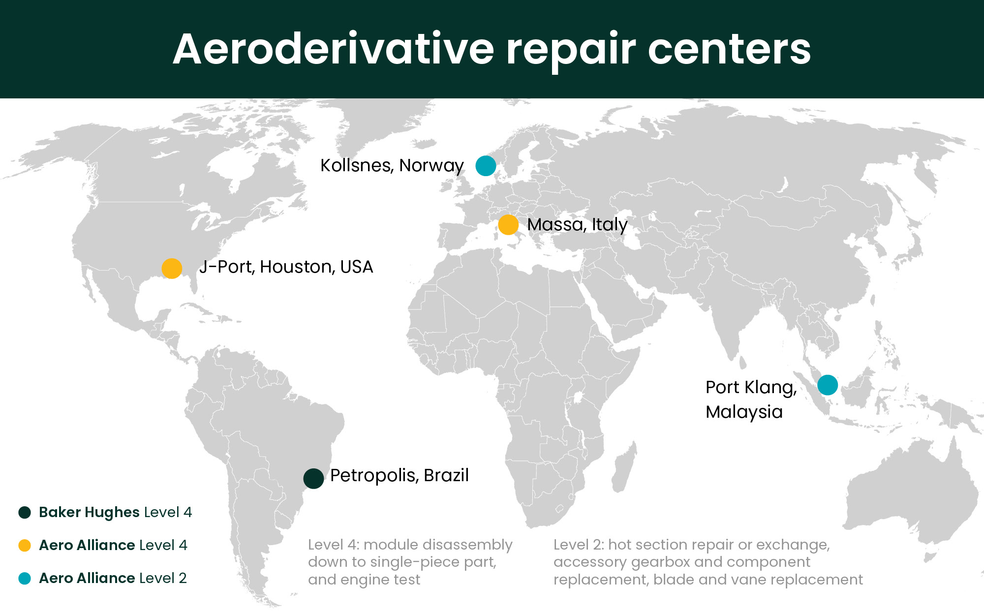 Turbomachinery Repairs Service Centers Aero