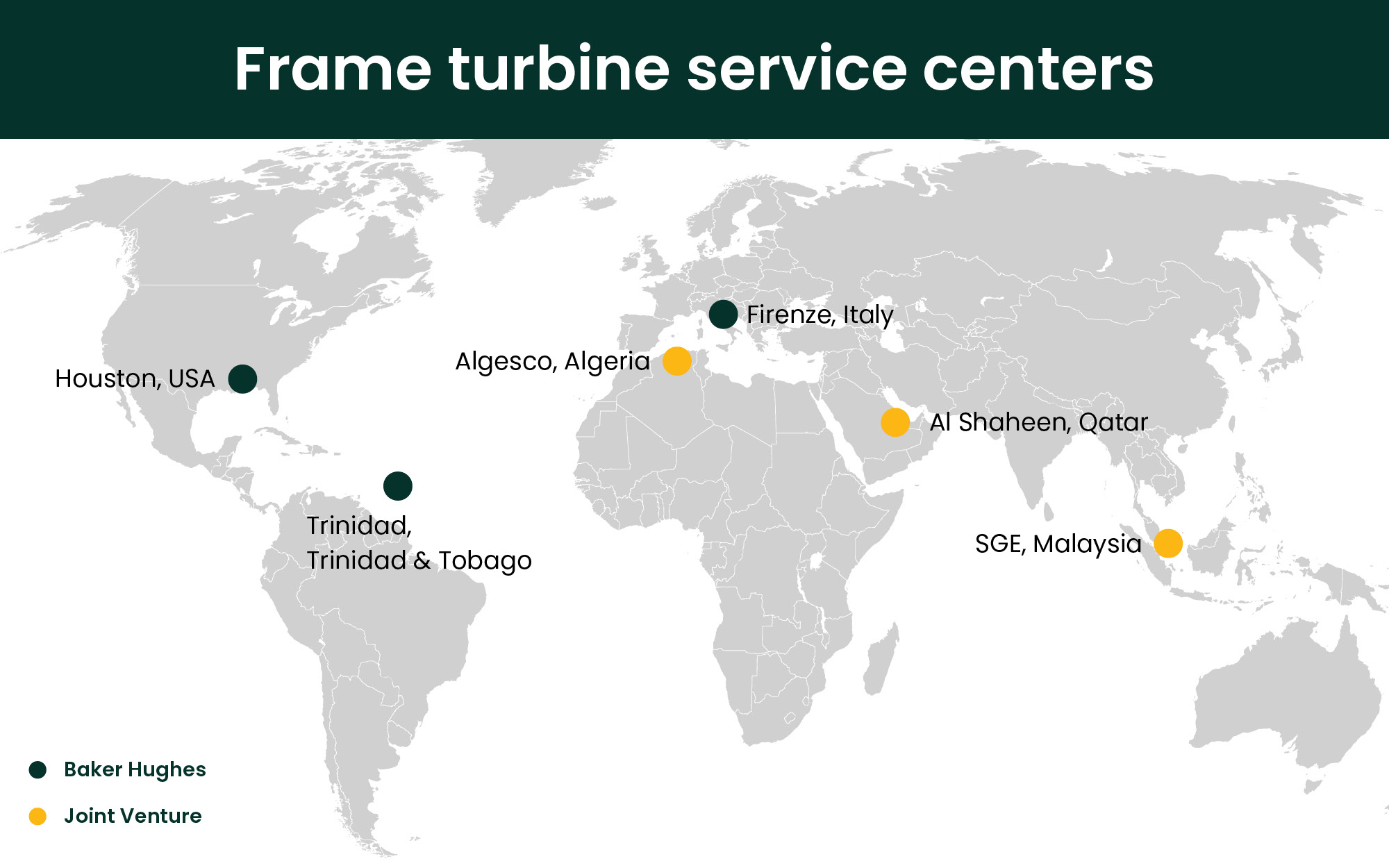 Turbomachinery Repairs Service Centers Frame