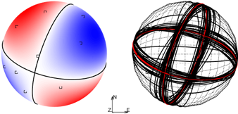 Microseismic beach ball
