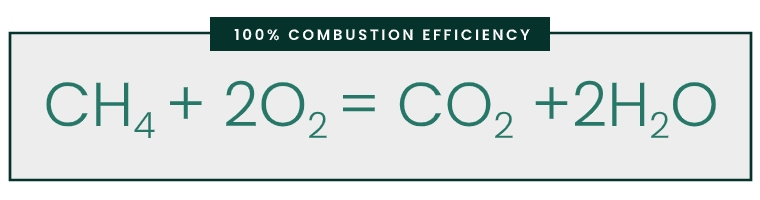 combustion efficiency equation energy forward