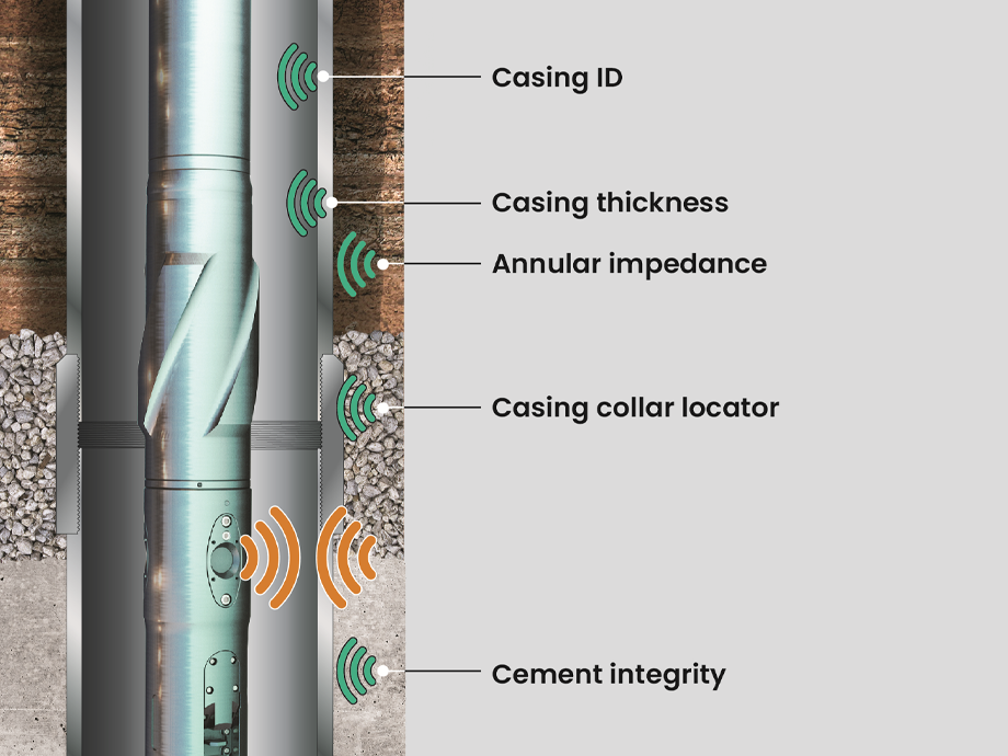 xSight casing integrity and cement mapping services