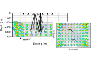 Microseismic software stills